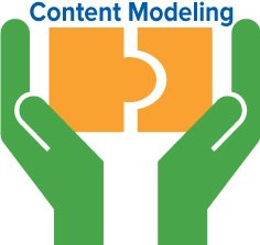 Content Modeling Lead Image